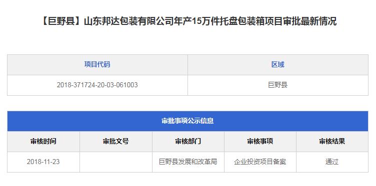 【喜报】山东邦达包装有限公司年生产15万件托盘包装箱审批通过!